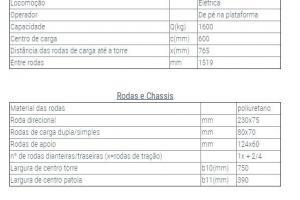 EHM0415